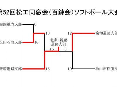 第53回 松工同窓会(百連会)ソフトボール大会